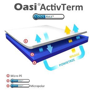 oasiactivterm